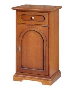 Möbel Telefon, Phonomöbel