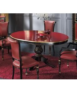 Ovaler Tisch, Tisch oval